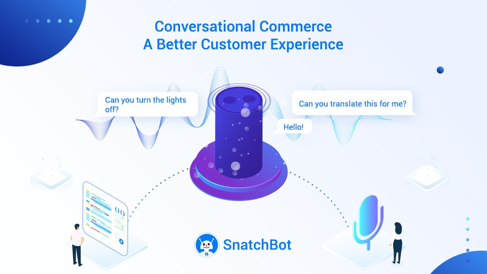 How Conversational Commerce will Revolutionize Online Sales