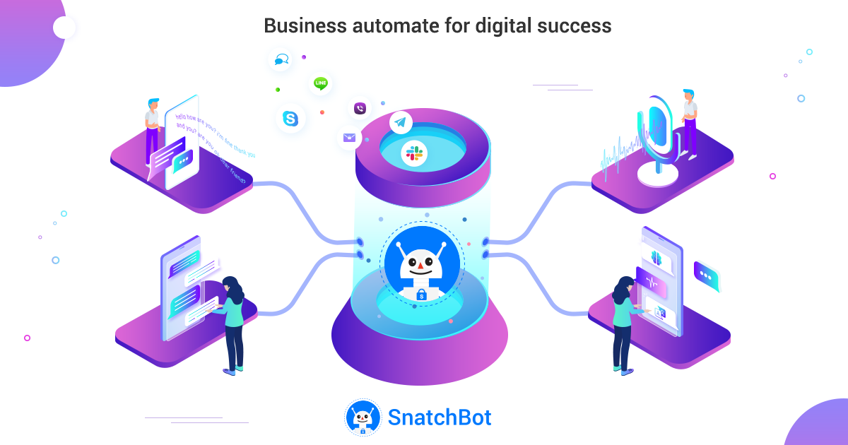 What can your business automate for digital success?