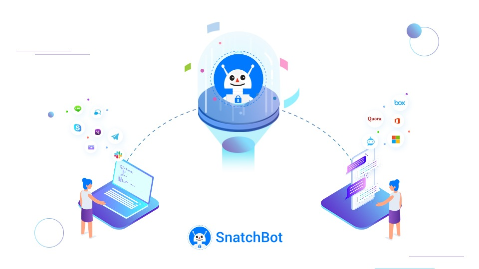 5 Ways a Chatbot Can Benefit Your Business
