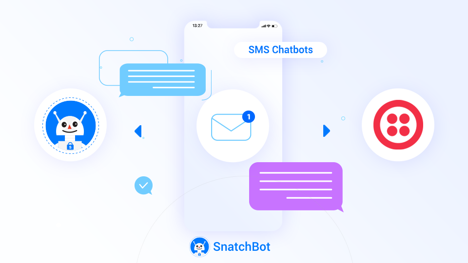 SMS Chatbots: Using Twilio and SnatchBot to Drive Engagement