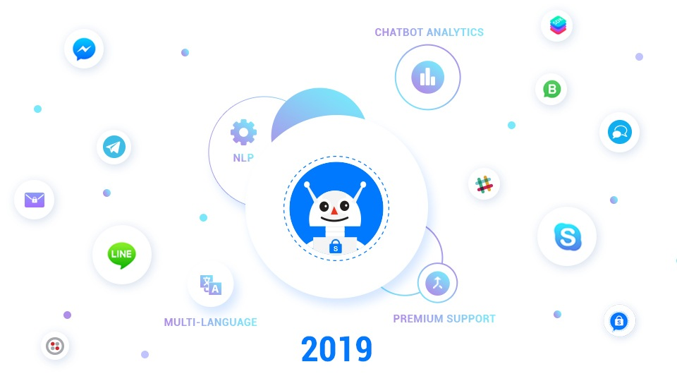SnatchBot's Vision For the Best AI Chatbots in 2019