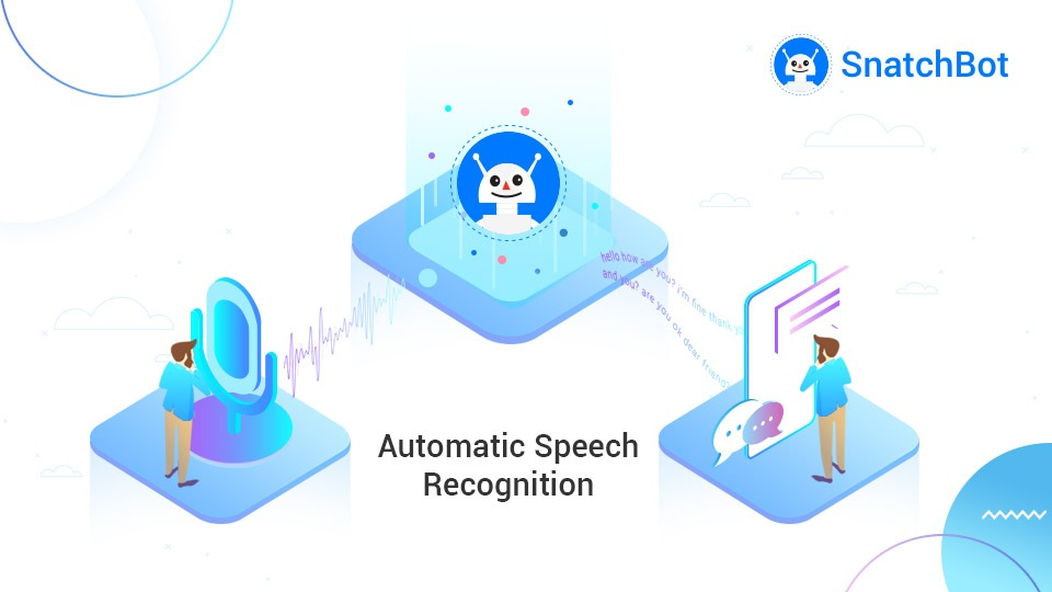 A Brief History of ASR: Automatic Speech Recognition Part 1