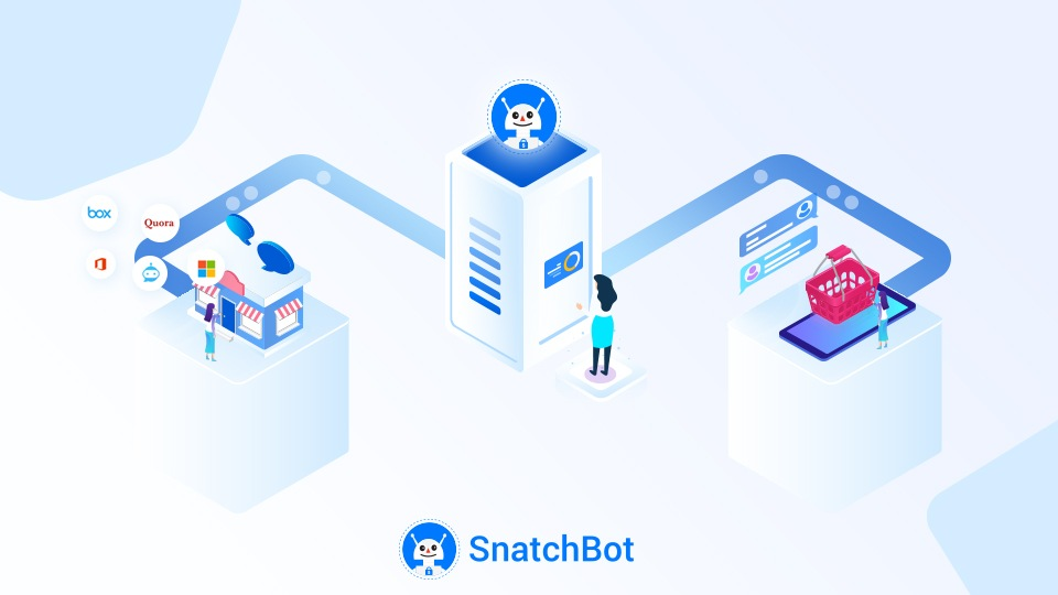 Chatbot Marketing Strategies to Grow Your Business in 2020