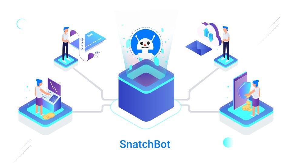 Chatbots no Sector Bancário: Os Benefícos da Automação ...