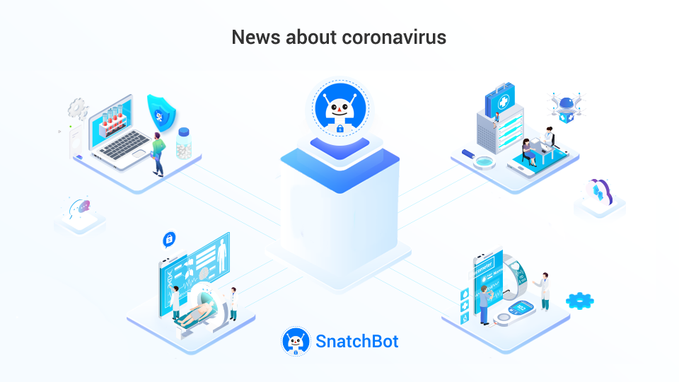 SnatchBot creates a chatbot to help with news about coronavirus (COVID-19)
